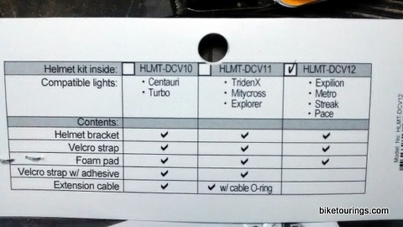 Picture of Cygolite Helmet Mount Kit compatibility chart