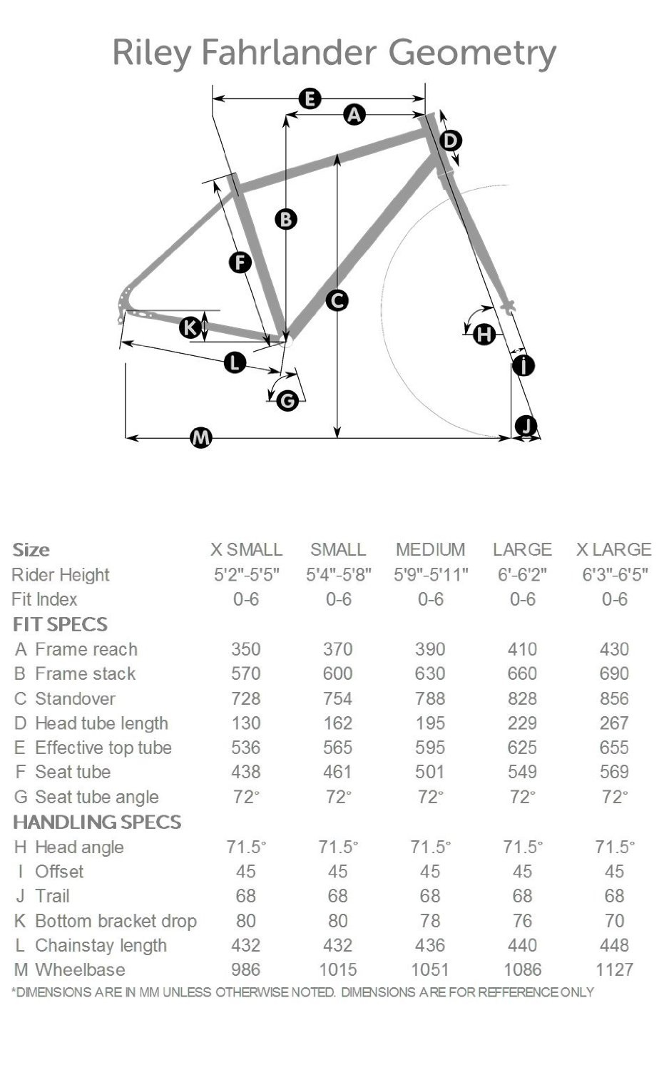 Picture of Fitwell Bicycle Company Fahrlander sizing chart