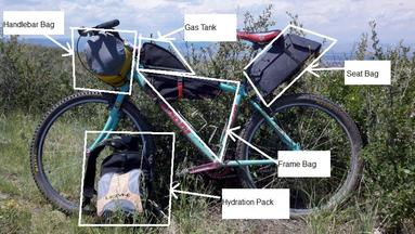 Picture of bike packing anatomy